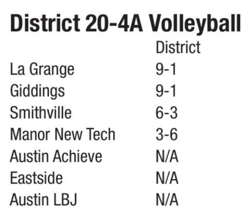 La Grange, RT-C, Schulenburg Volleyball Teams All in First Place