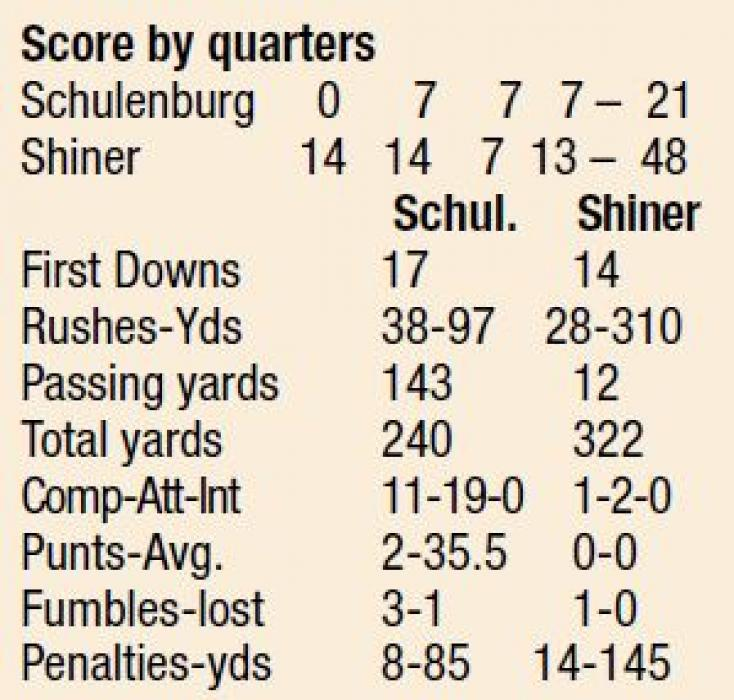Schulenburg's Season Ends With Loss to No. 1-ranked Shiner